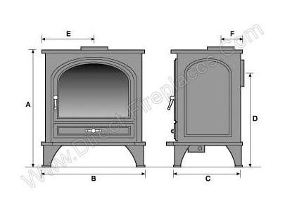 Mendip Churchill 8 Defra Approved Wood Burning / Multi Fuel Convection Stove with Logstore