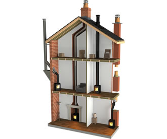 Shop Chimney Products
